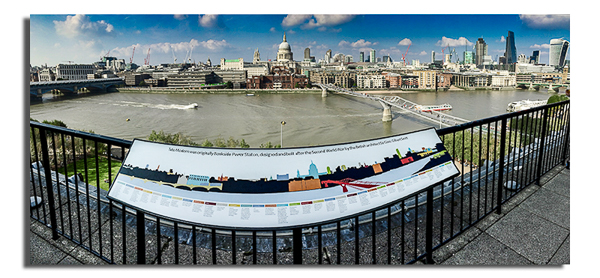 City of London from Tate Modern